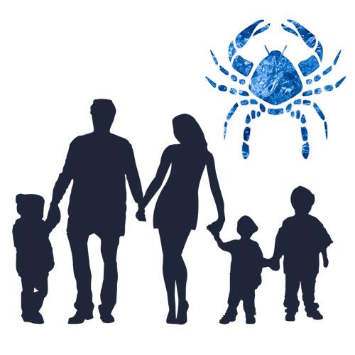 zodia rac familie